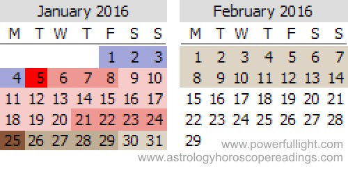 Mercury Retrorade 2016 January to February www.powerfullight.com