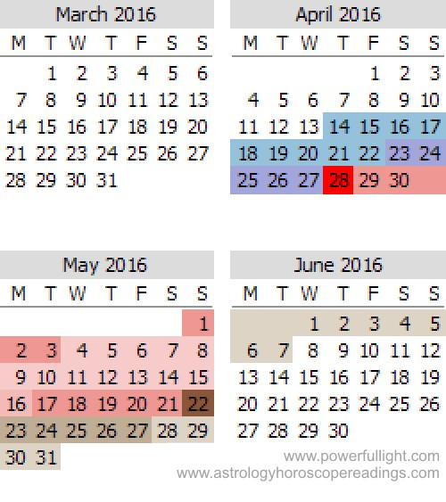Mercury Retrograde Calendar 2016 March to June  www.powerfullight.com