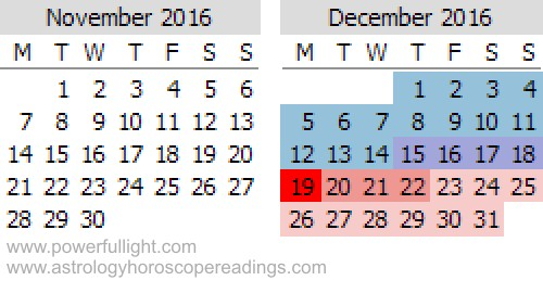 Mercury Retrograde Calendar 2016 November to December  www.powerfullght.com