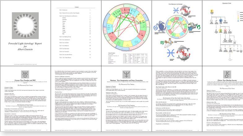 Roman Oleh Yaworsky's Powerful Light Astrology Natal Report. Image is copyright 2006 by Roman Oleh Yaworsky