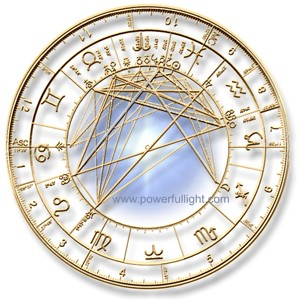 An astrology horoscope wheel, for an introduction to Powerfullight Astrology