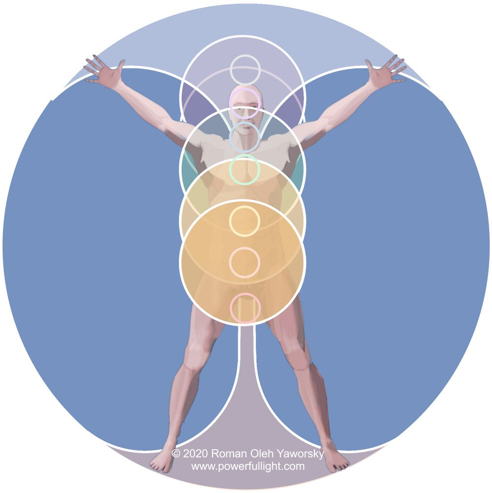 The Nature and Influence of the Chakras, 2 day worskhop by Roman Oleh Yaworsky. Continuing education credits are available through www.SpiritUnleashed.com  Image copyright 2007 by Roman Oleh Yawosky